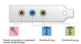 аудиопорт линейный